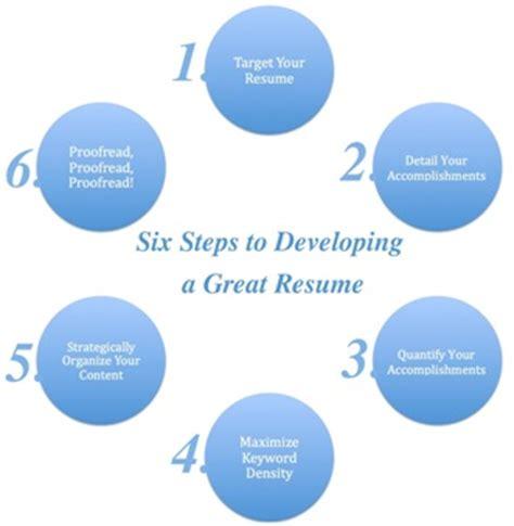 Mining Resume Tips - iMINCO Mining Training Information